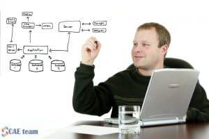 مواقع لتعلم البرمجة الاحترافية